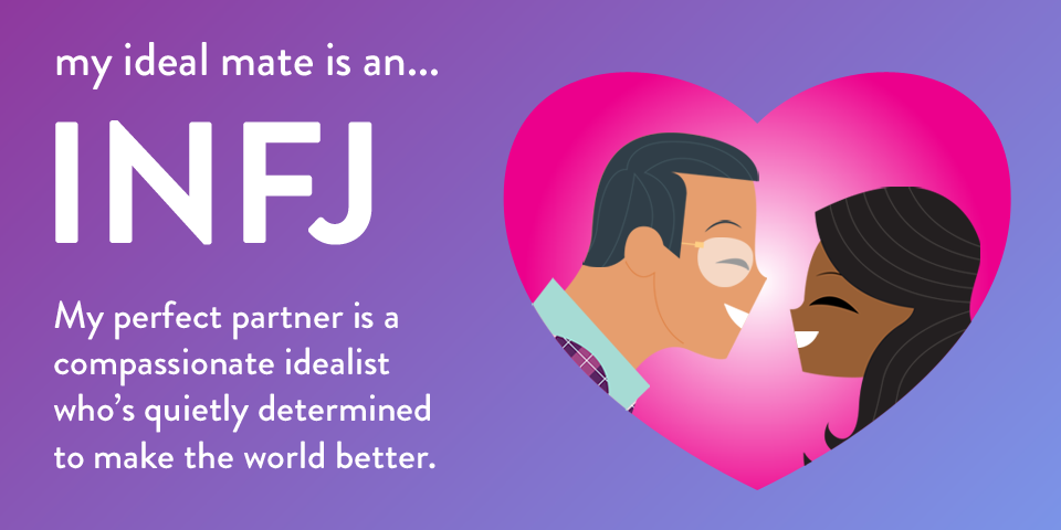 Which Personality Type is Your Love Match? - Page 9