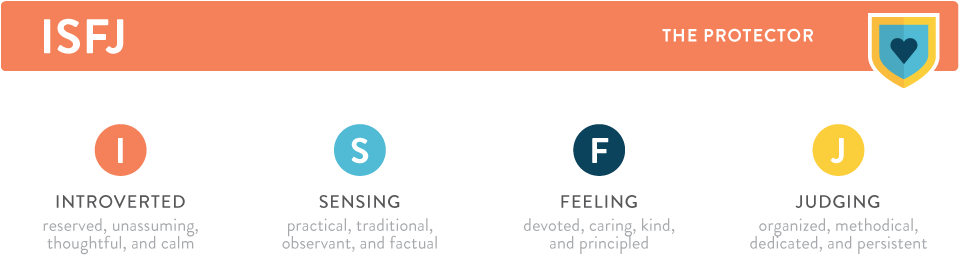 Scene Personality Type The Isfj Personality Type