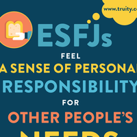 ESFJs feel a sense of personal responsibility for other people's needs.