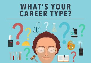 Holland Code Infographic - What's Your Career Personality Type?