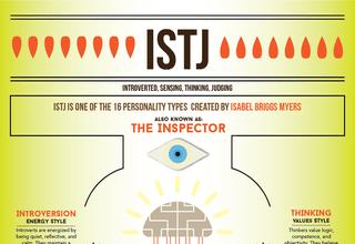 ISTJ Infographic